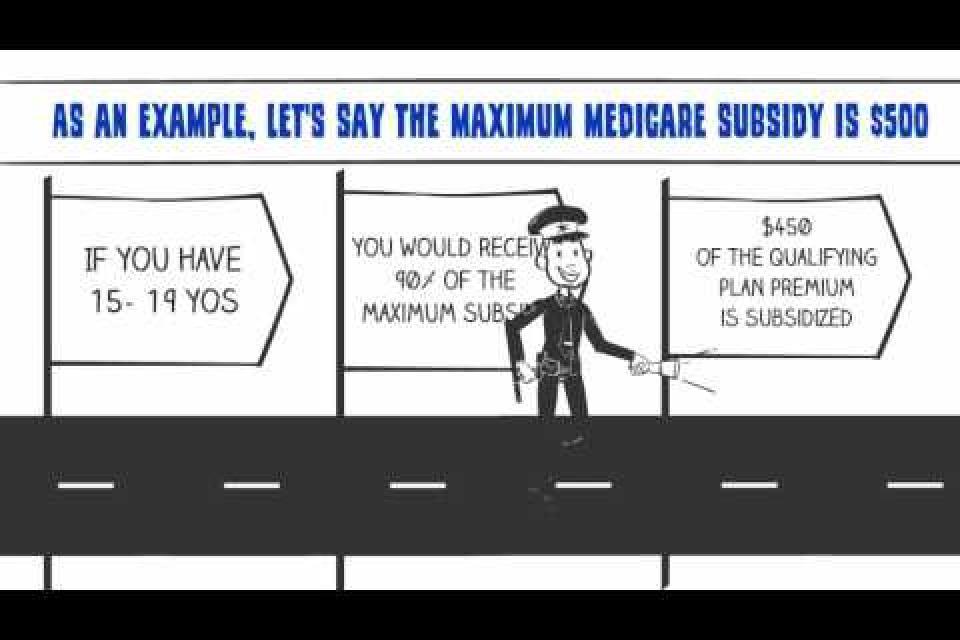 Health Subsidy: Medicare