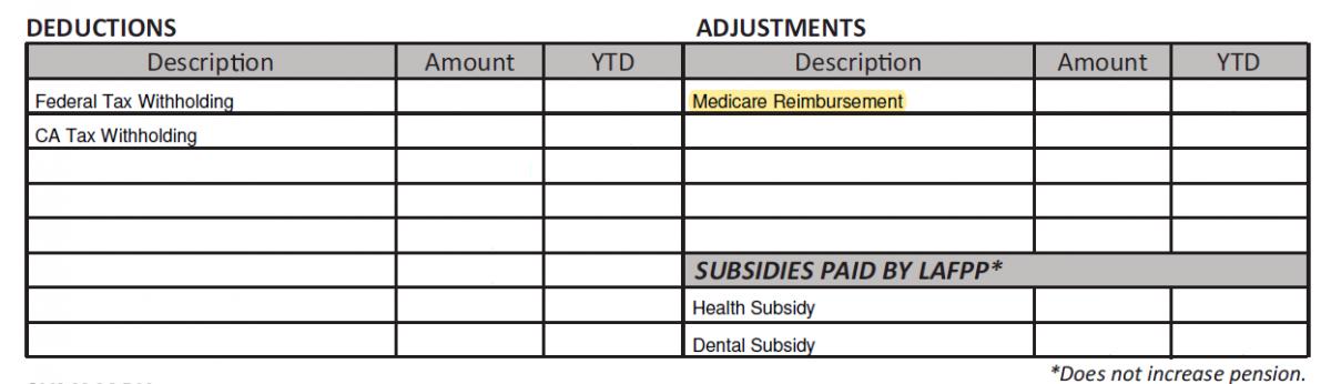 Medicare Part B Premium Reimbursement For 2019 - Los Angeles